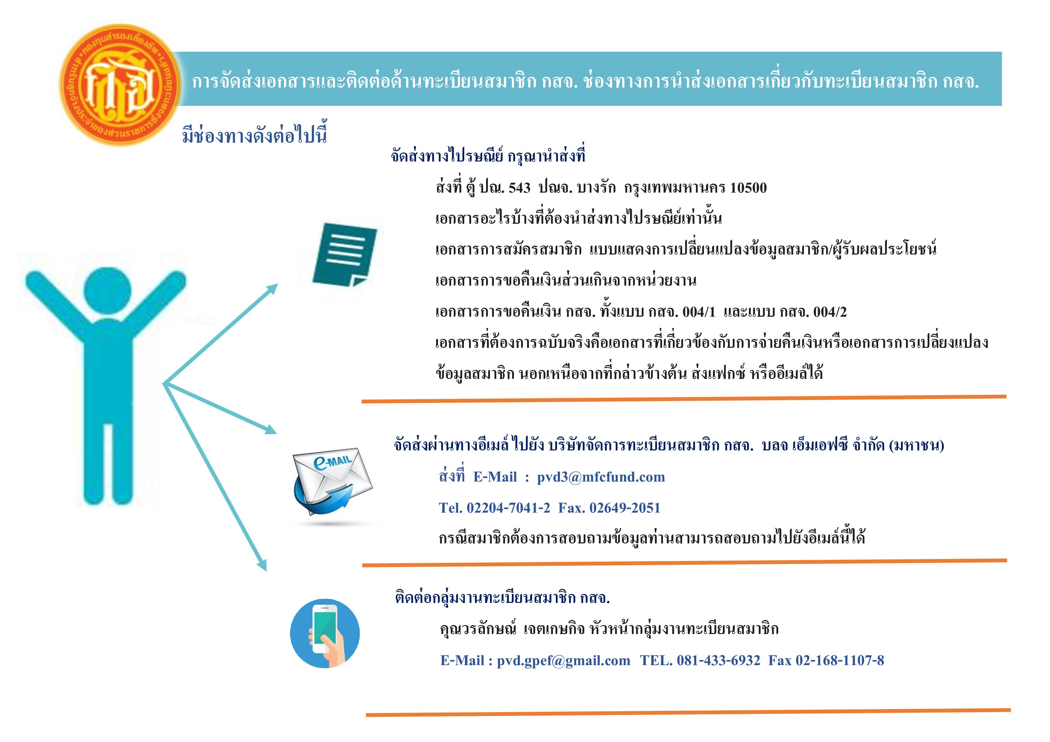 ช่องทางการส่งเอกสาร (1)