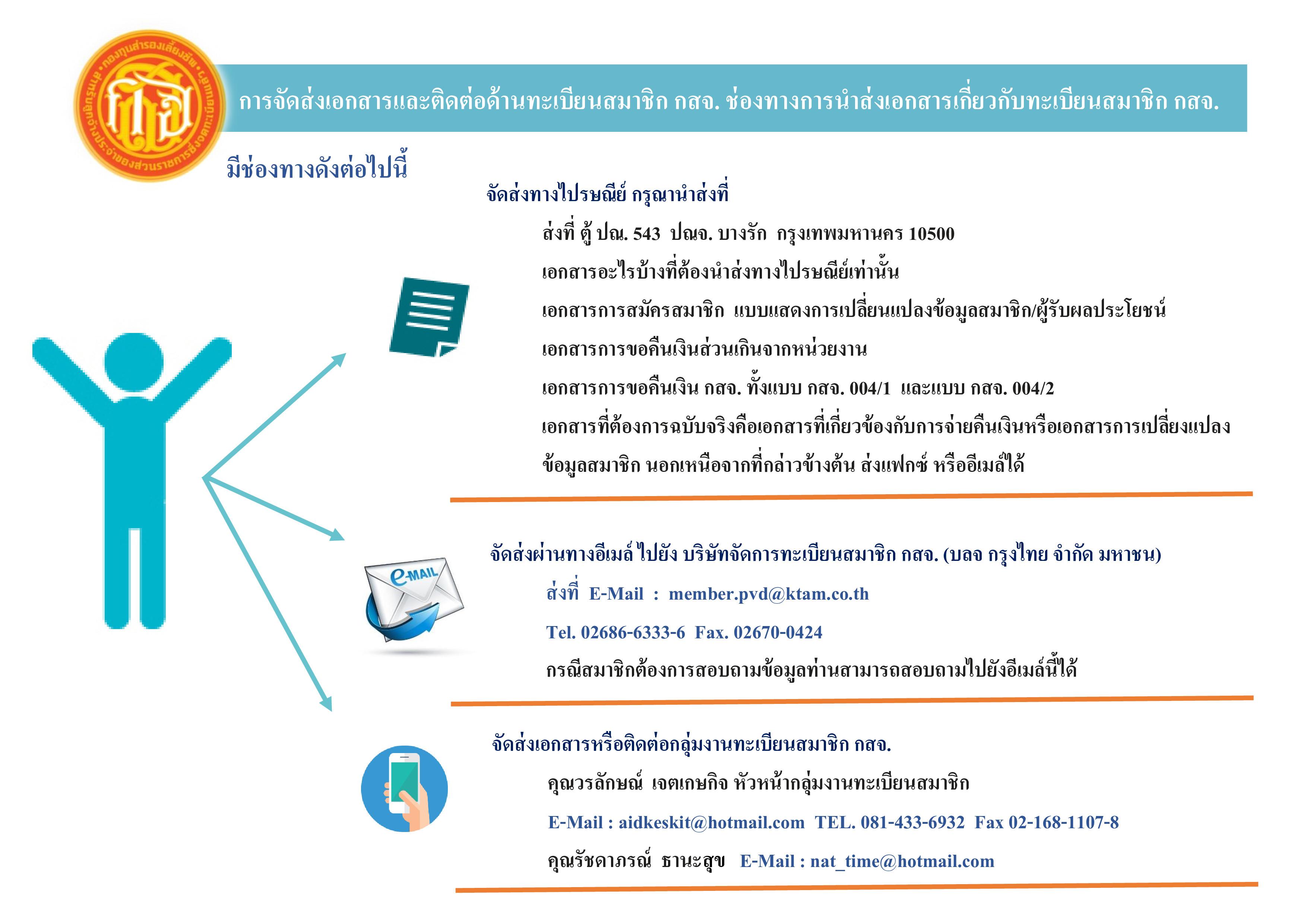 ช่องทางการส่งเอกสาร (2)